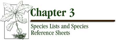 Chapter 3 - Species Lists and Reference Sheets