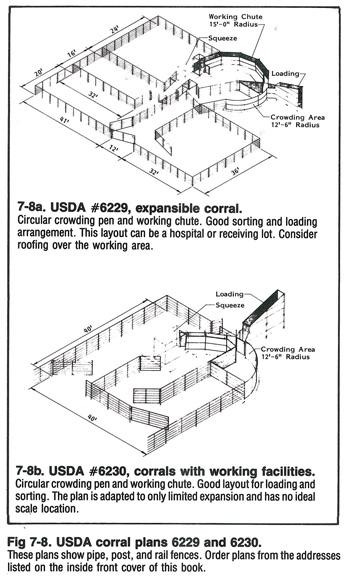 Diagram of USDA Corral Plans Number 6229 and 6230