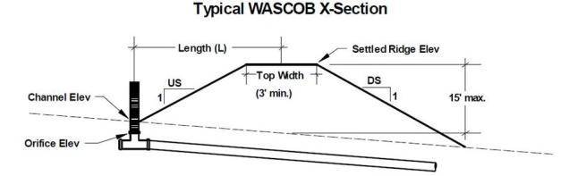 WASCOB X-Section