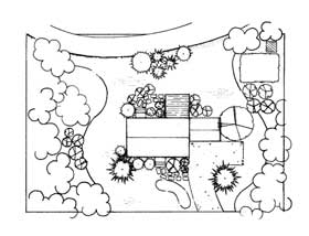 Diagram of landscape design