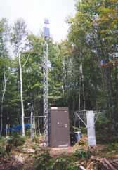 Mascoma project data collection unit