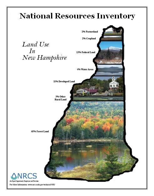 Map of New Hampshire with a link to the Natural Resources Inventory