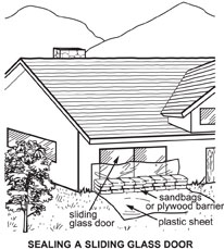 Illustration showing how to place sandbags in order to seal a sliding glass door.