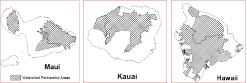 FY 2016 RCPP Focus Areas (Maui, Kauai and Hawaii)
