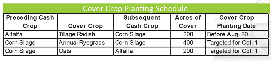 Cover crop planting schedule