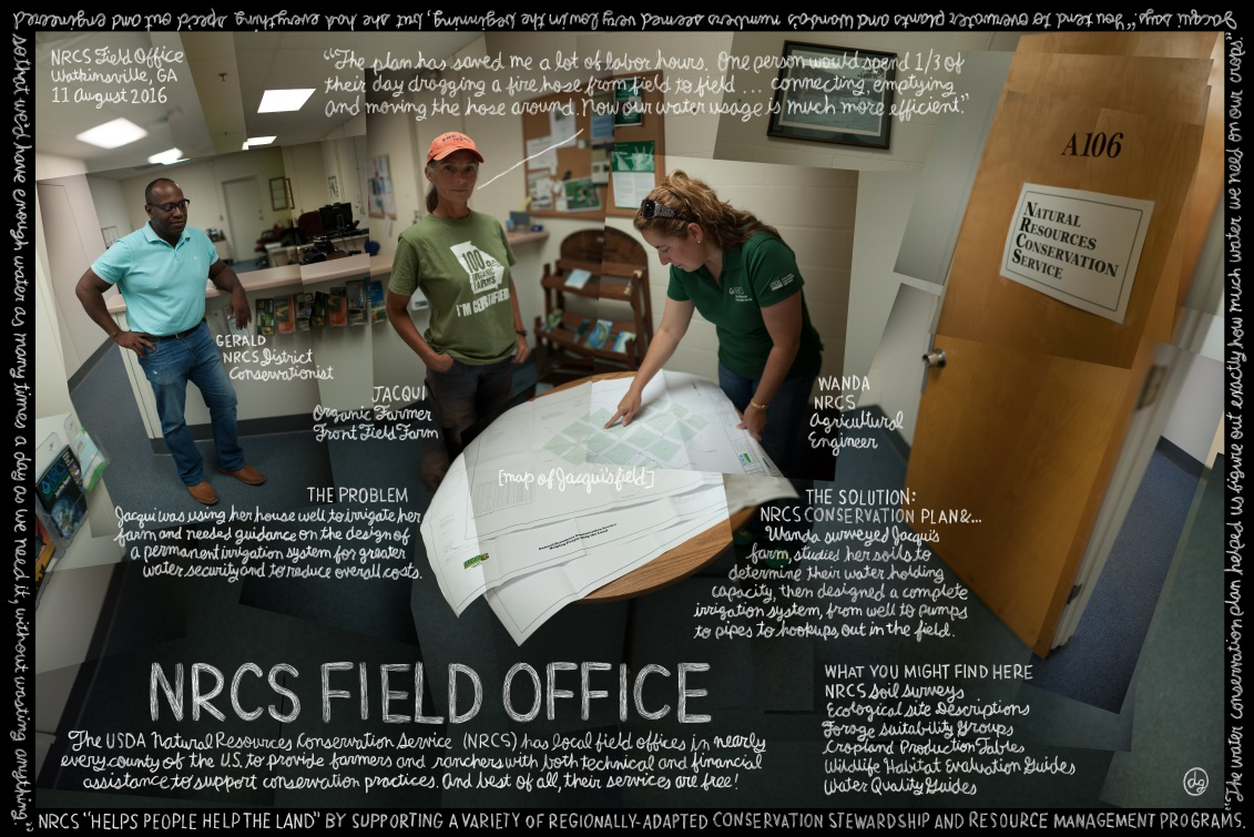 NRCS Field Office Poster Image