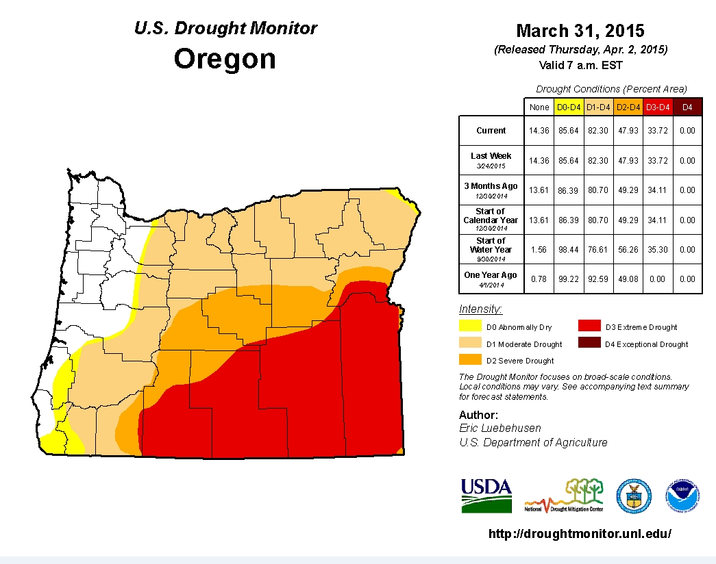 Drought designations in Oregon on March 31, 2015. Via Drought Monitor