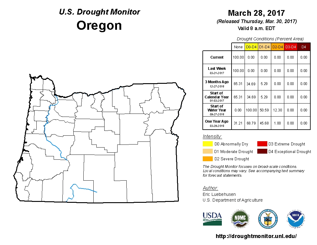 Drought designations in Oregon on March 28, 2017. Via Drought Monitor.
