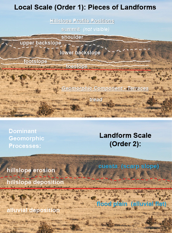 Figure 2-2. A scarp slope of a cuesta above an alluvial flat. Scale determines which geomorphic descriptors can be effectively used and presented.