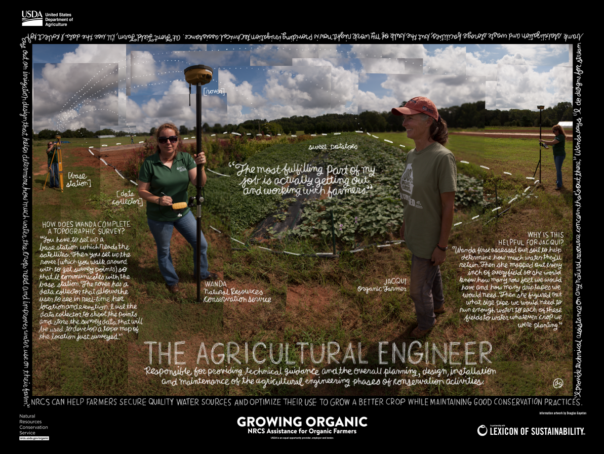 AGRICULTURAL ENGINEER POSTER