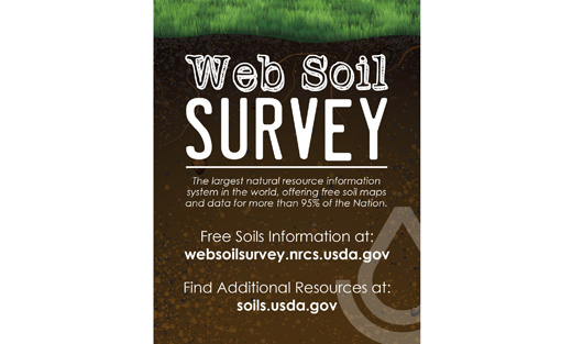 Web Soil Survey infographic.