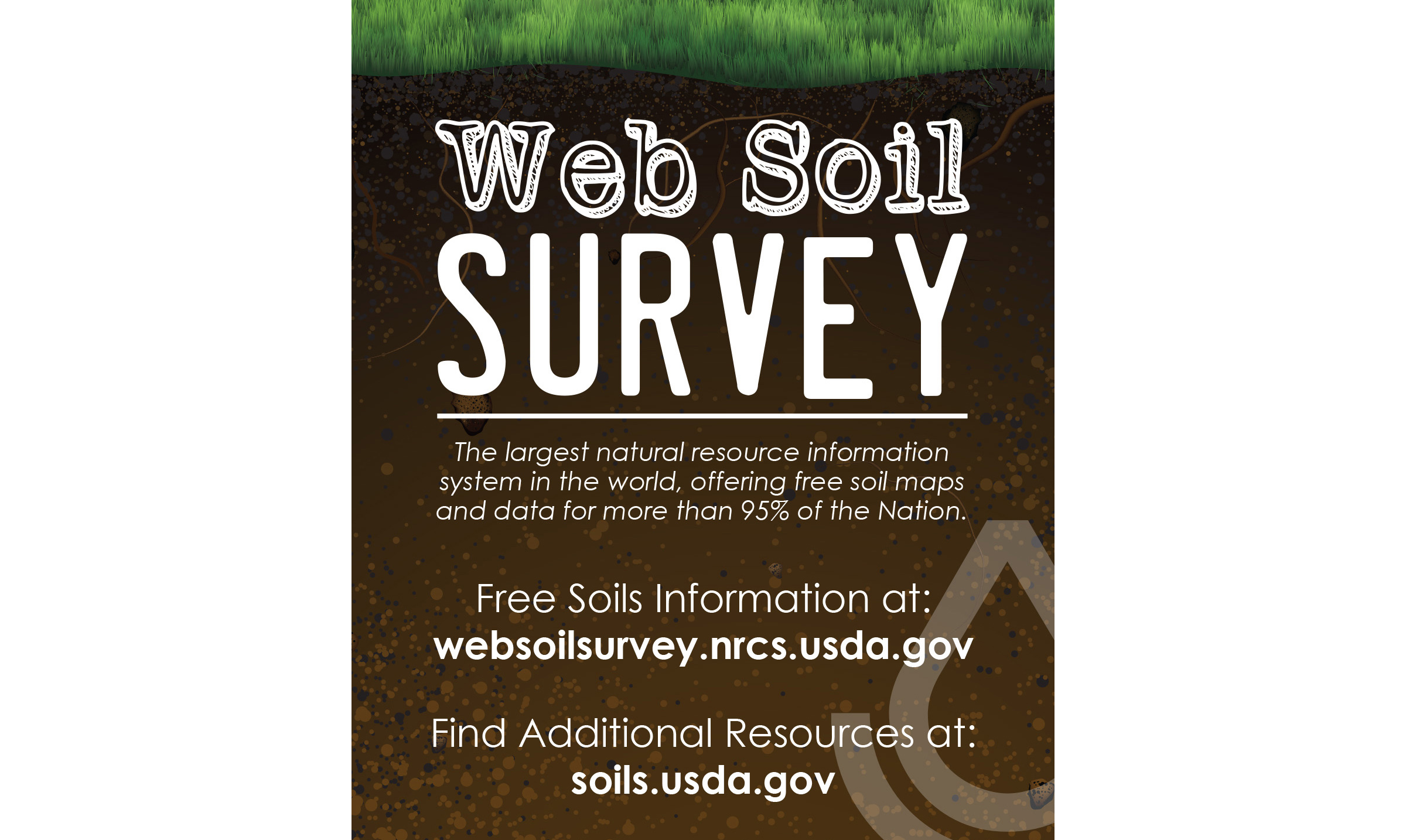 Web Soil Survey Graphic