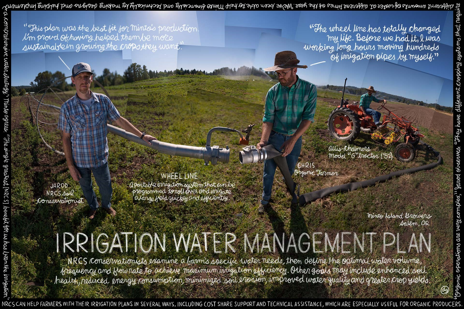 Irrigation Water Management Plan