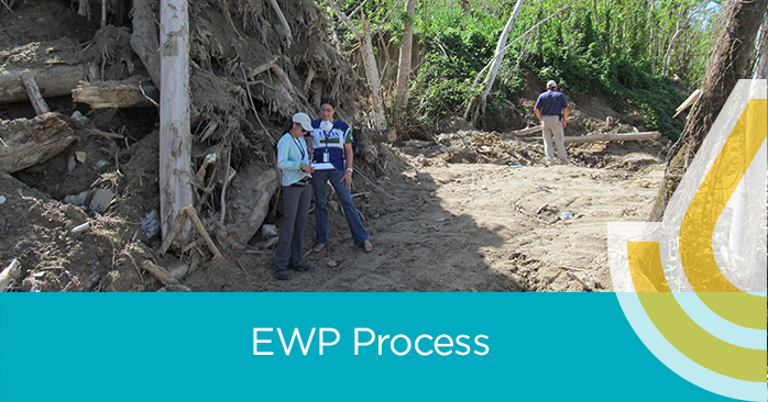 Image of the Emergency Watershed Protection Program Process Picture