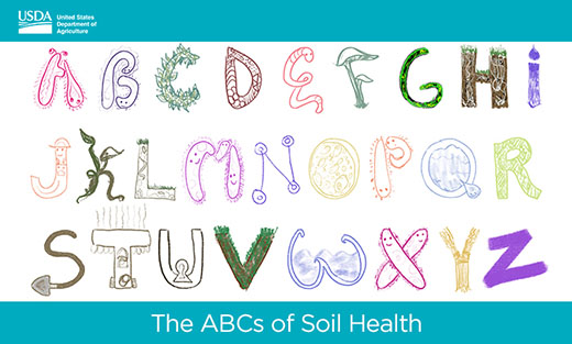 ABCs of soil heath carousel banner