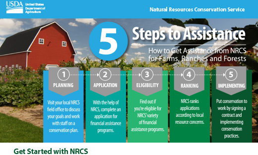 Learn how to get started with NRCS financial assistance.