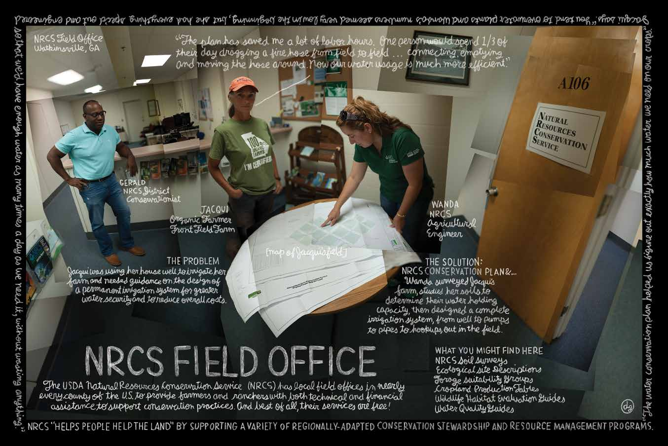 Growing Organic: NRCS Field Office Poster