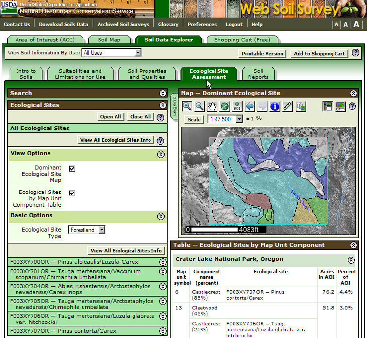 Ecological Site Assessment in All Uses.