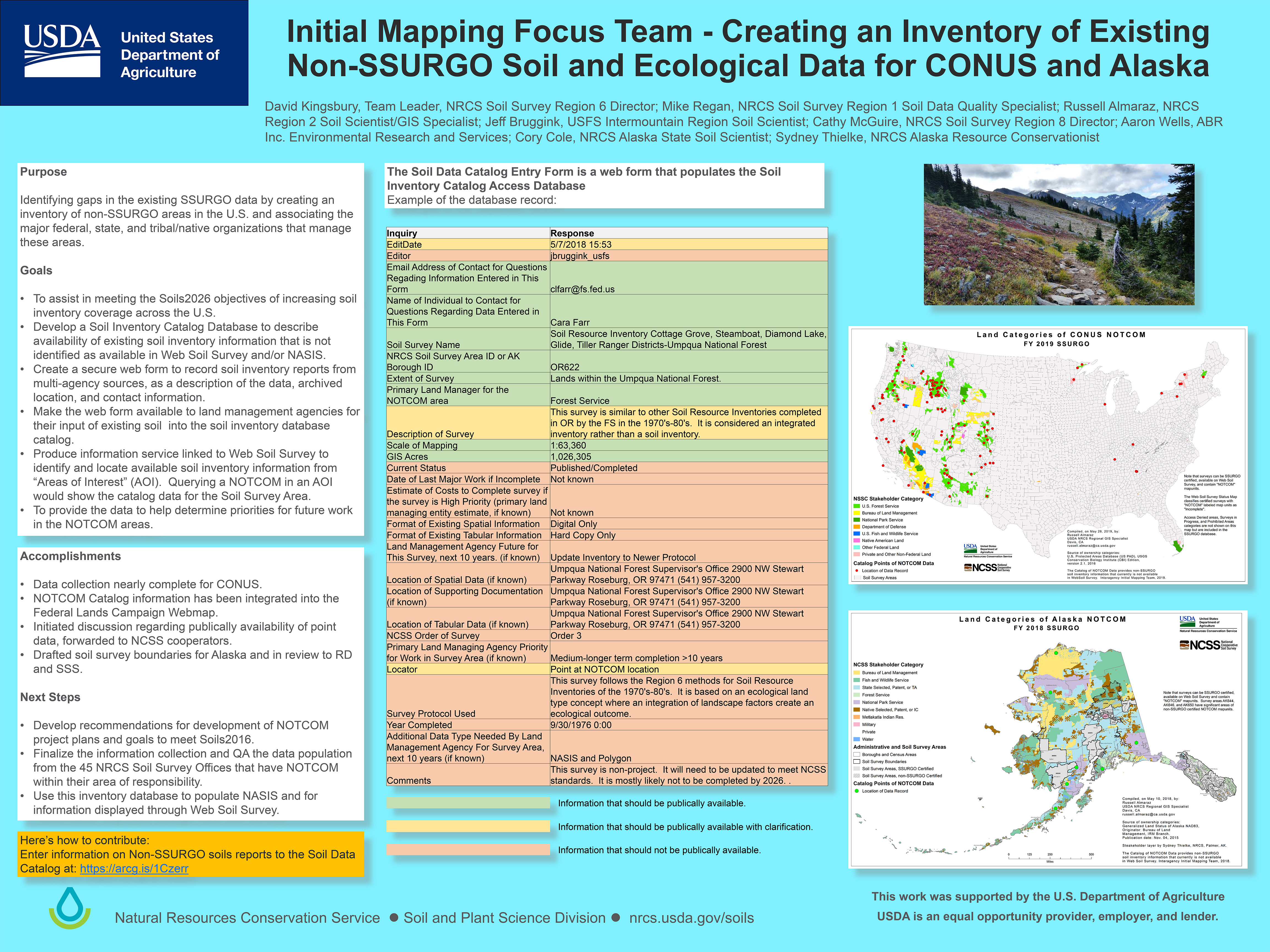 Initial Mapping Team poster presented at the 2019 National NCSS Conference.