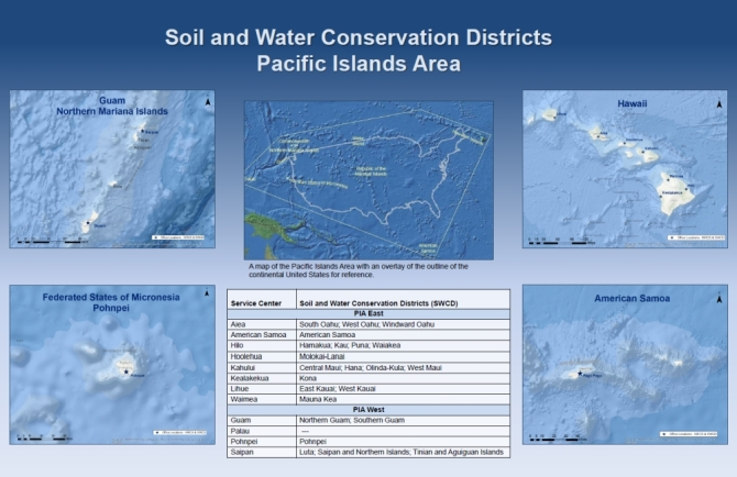 Soil and Water Conservation Districts - Pacific Islands Area