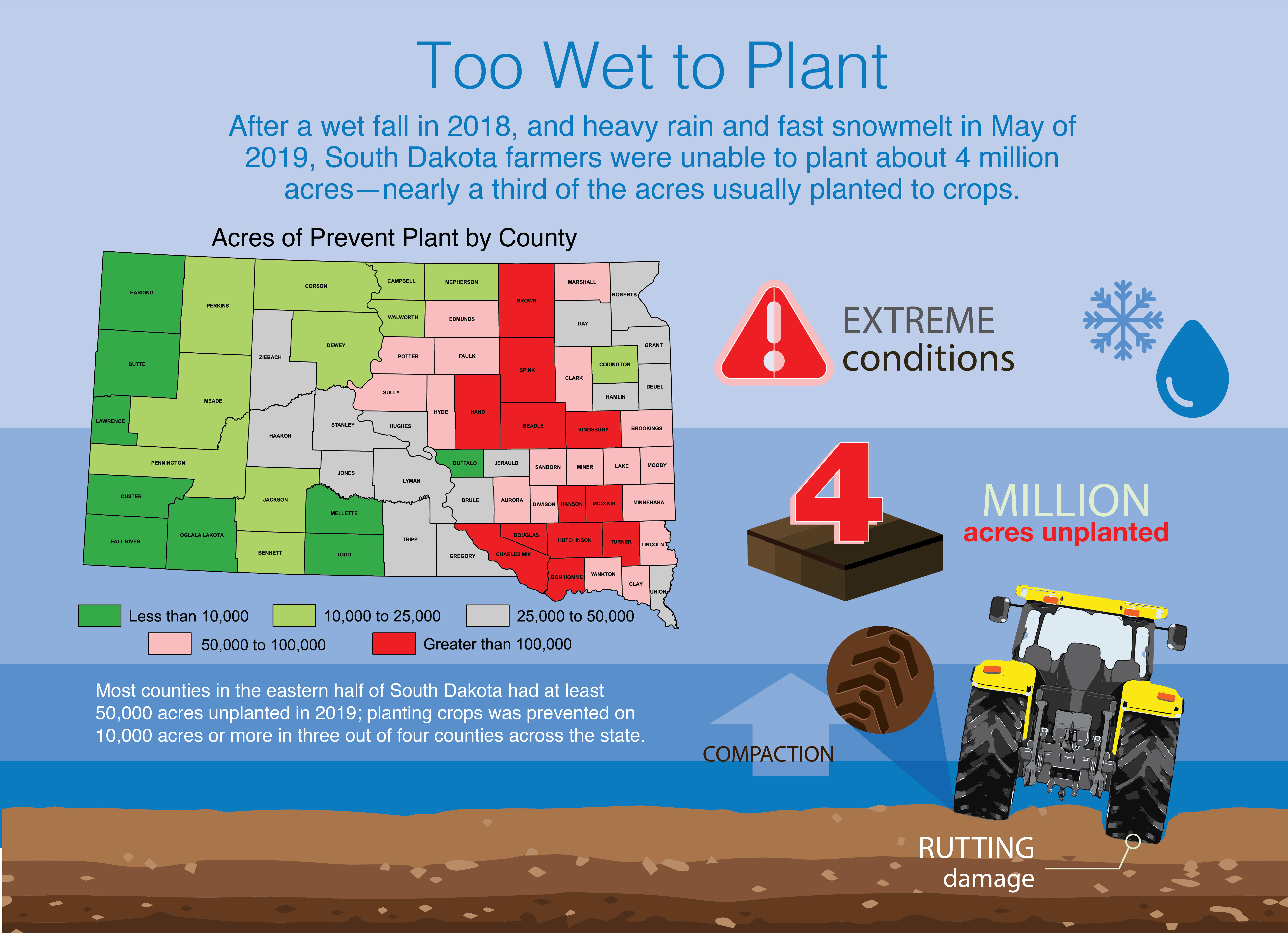 Graphic shows counties that were to wet to plant in 2019
