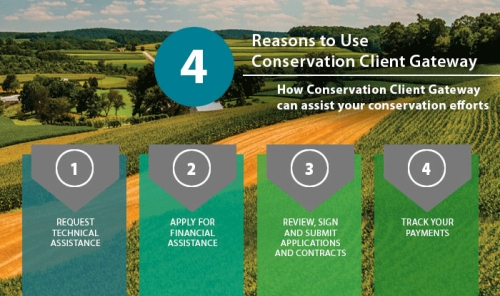 How Conservation Client Gateway can assist your conservation efforts.