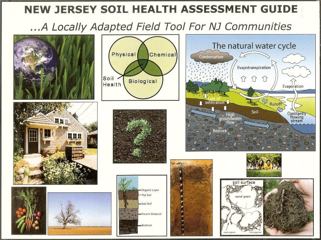 NJ Soil Health Assessment Guide cover