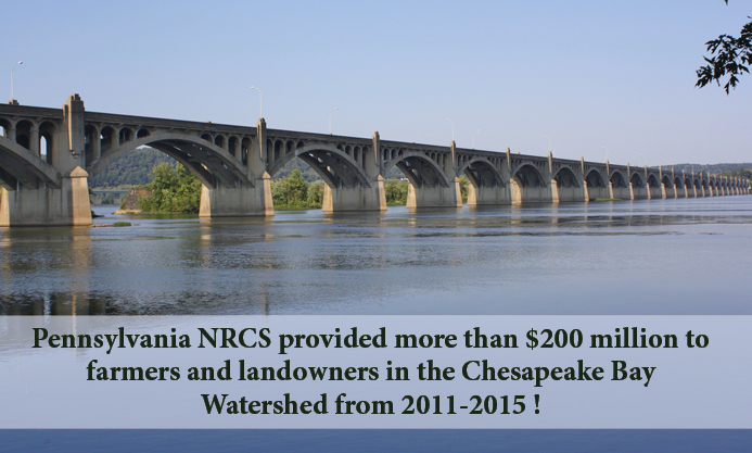 Pennsylvania NRCS provided more than $200 million to farmers and landowners in the Chesapeake Bay Watershed from 2011-2015!