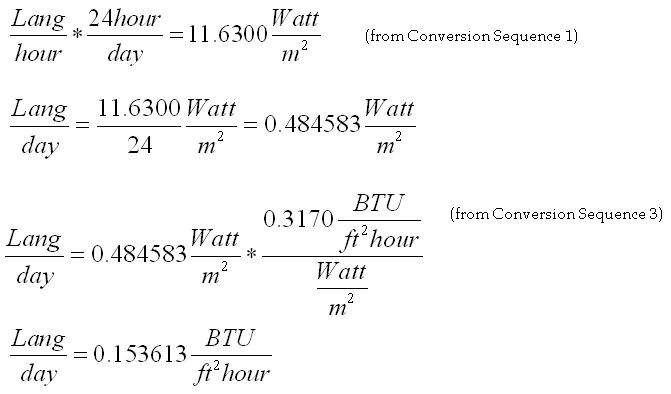 Webster conversion table and oil heat terminology.