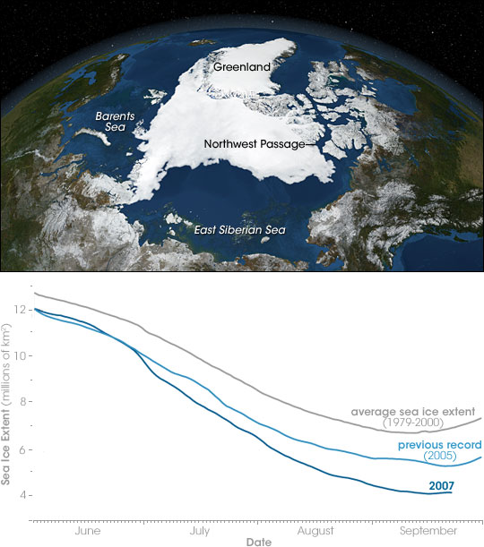 NASA Arctic ice map and graph