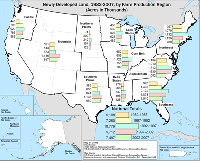 Map showing newly developed land for each 5-year period by farm production region