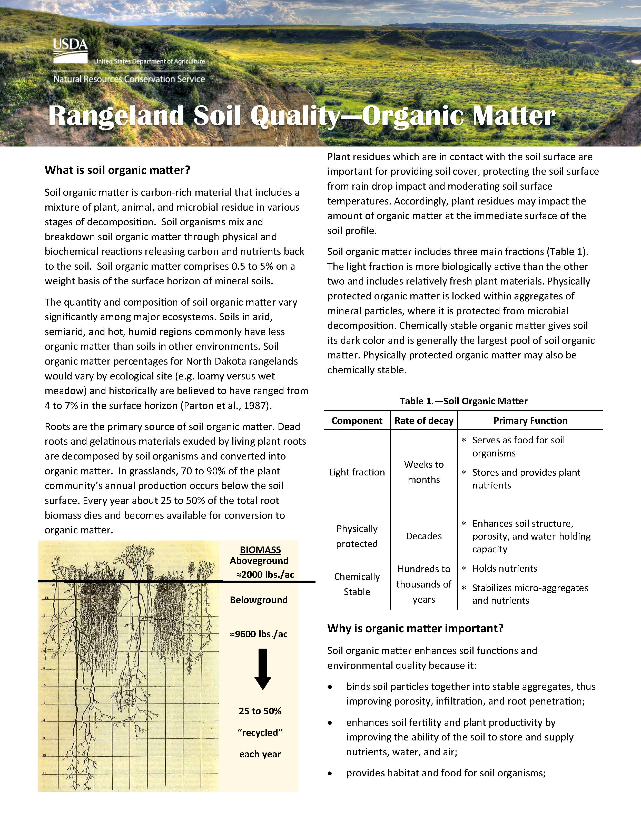 Nd rangeland soil health fact sheets nrcs north dakota for Soil quality indicators