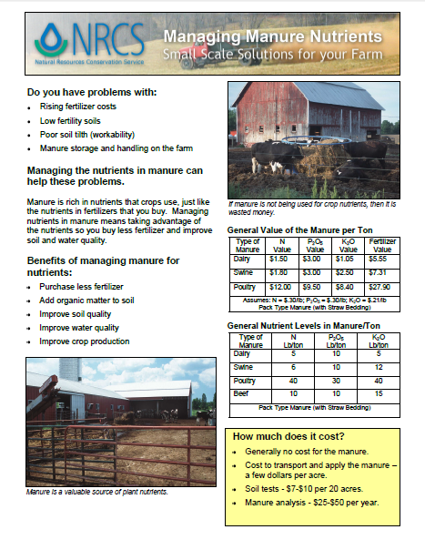 Managing Manure Nutrients 2