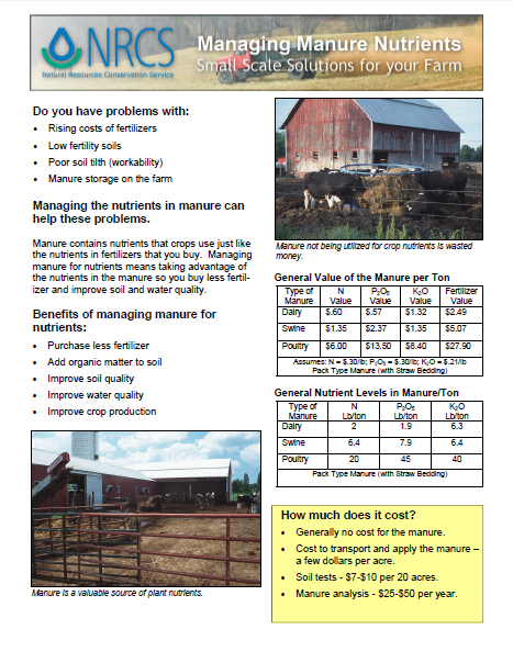 Managing Manure Nutrients