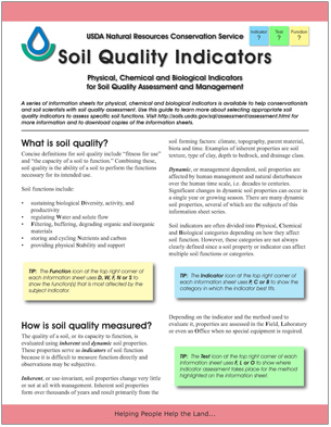 Soil Quality Indicator Sheets How-to Guide