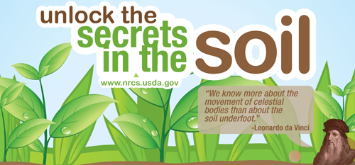 Soil health nrcs minnesota for Soil and water facts