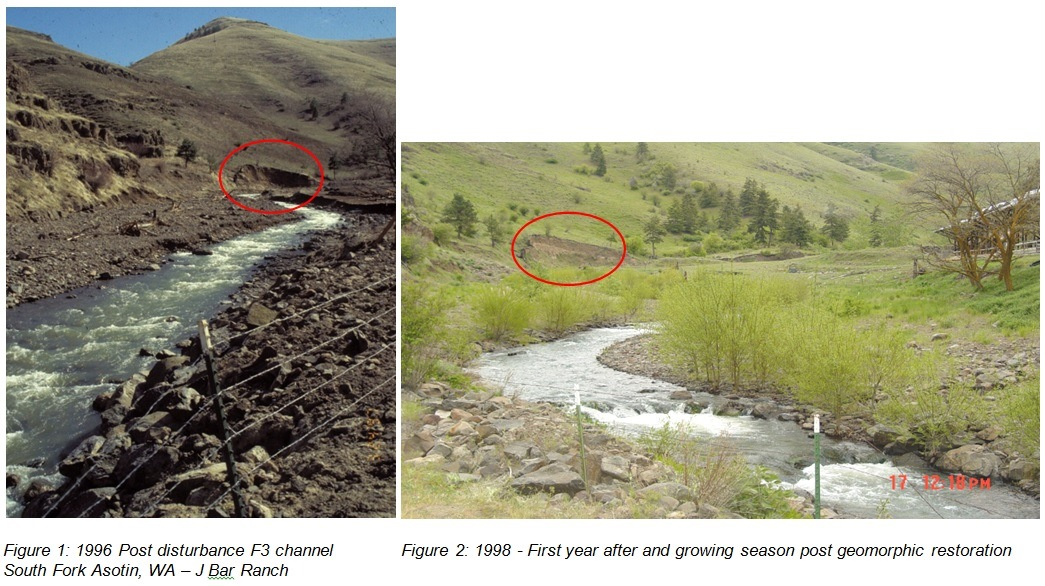 Natural Channel And Floodplain Restoration Applied Fluvial