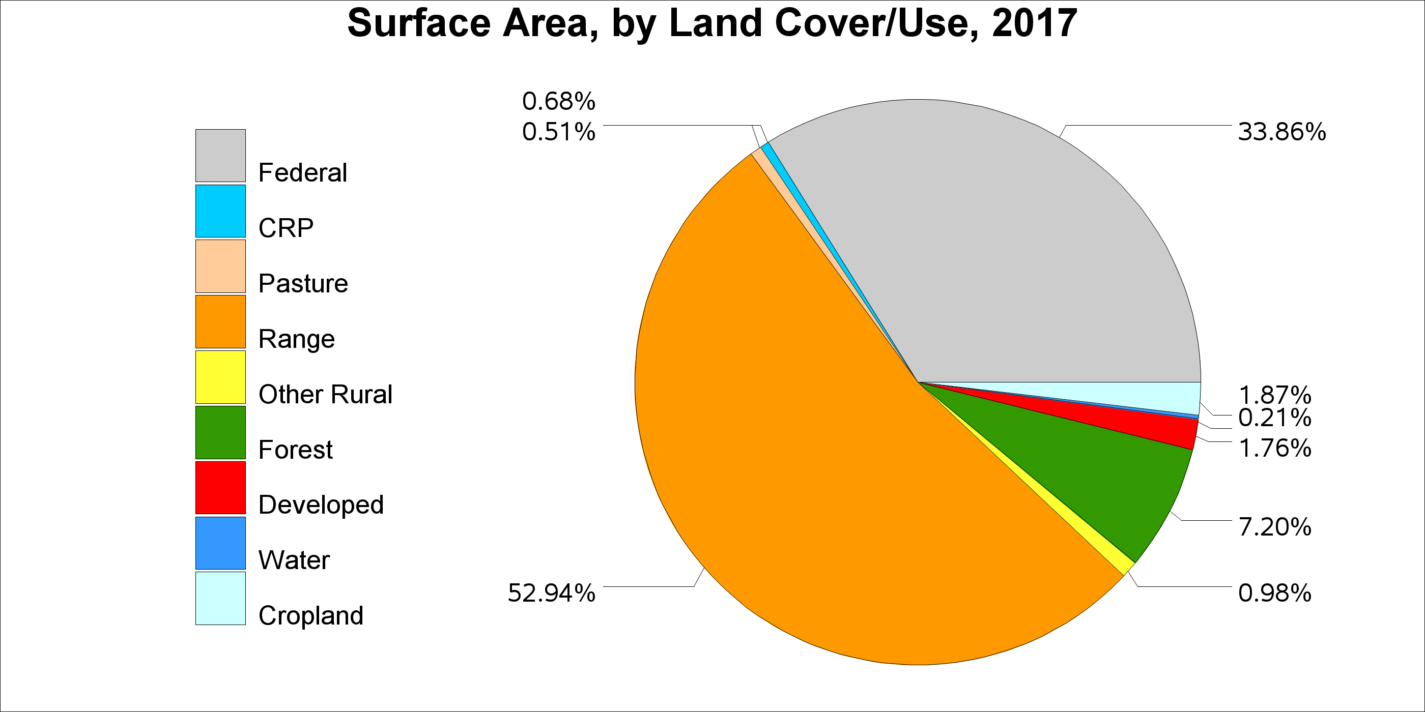 New mexico 2012 acronym titlenational resources inventorynri total surface area pie chart see the total surface area by land cover ccuart Choice Image