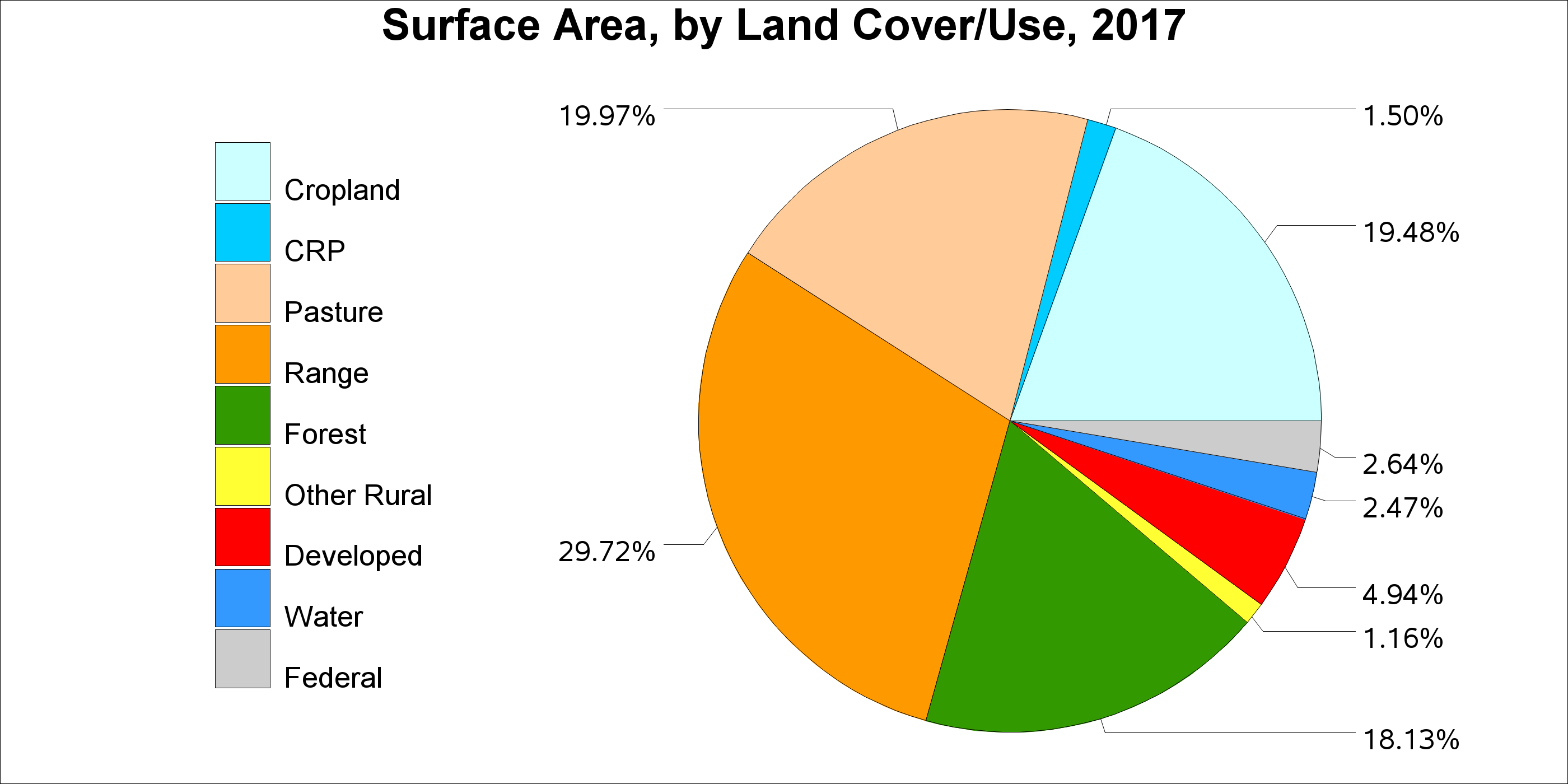 Oklahoma 2012 acronym titlenational resources inventorynri total surface area pie chart see the total surface area by land cover ccuart Image collections